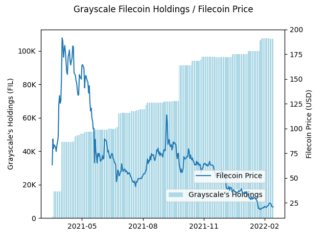 Grayscale Holdings